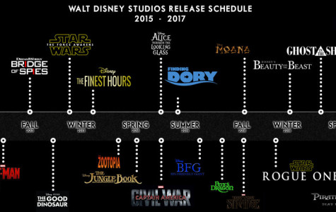 8 upcoming Disney movies you should be excited for