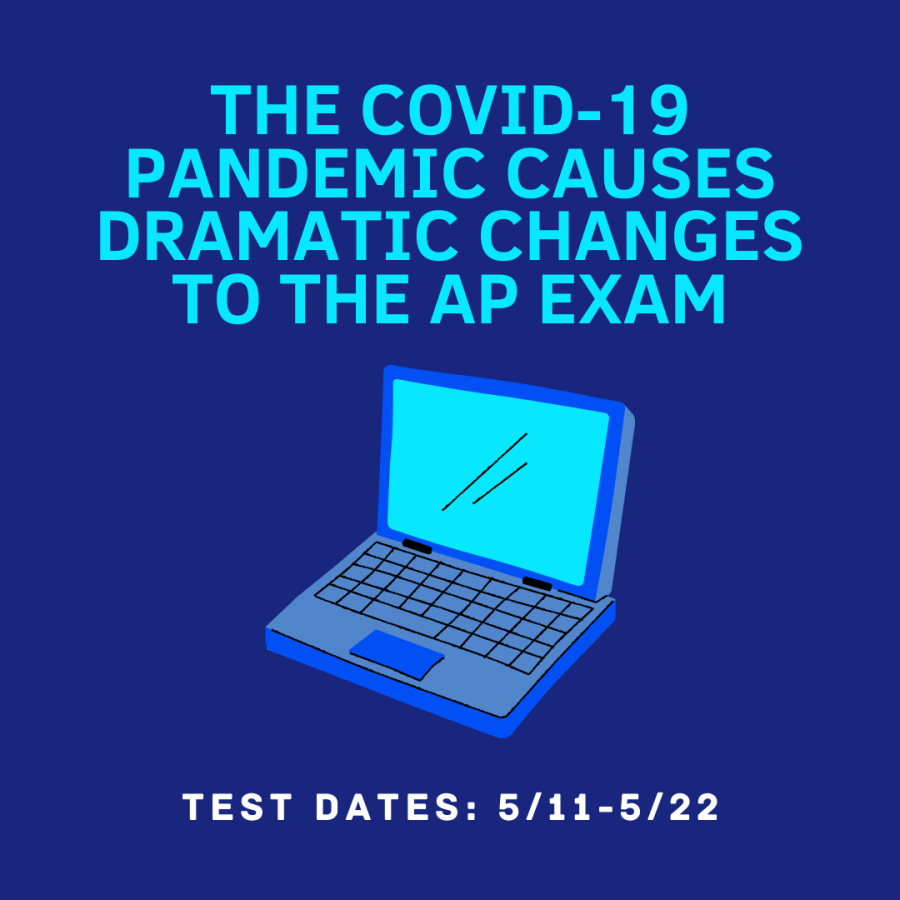 The COVID-19 pandemic causes dramatic changes to the AP exam