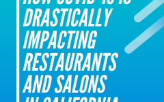How COVID-19 is drastically impacting restaurants and salons in California