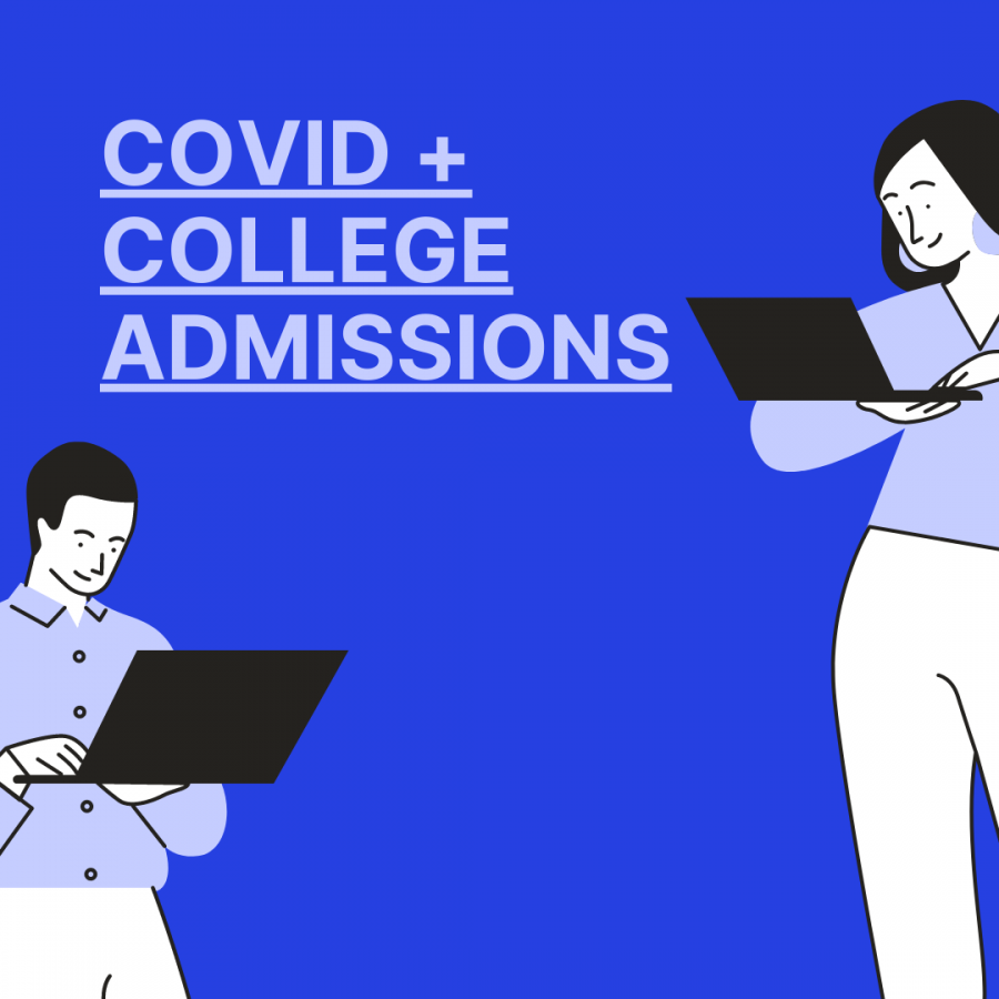 Covid-19+brings+unprecedented+changes+in+college+admissions