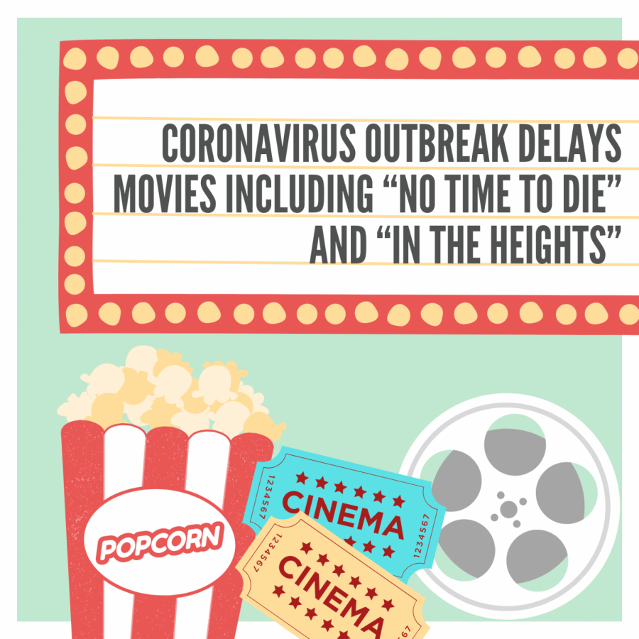 "Coronavirus outbreak delays movies including ""No Time to Die"" and ""In the Heights"""