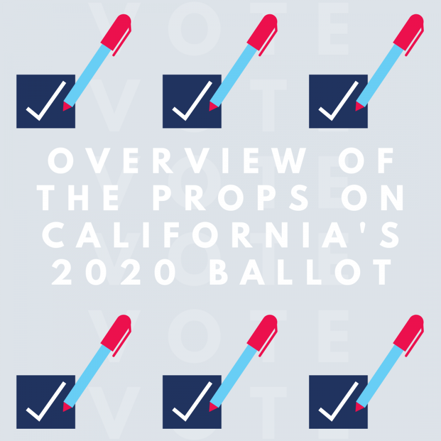 An overview of the props on California's 2020 Ballot