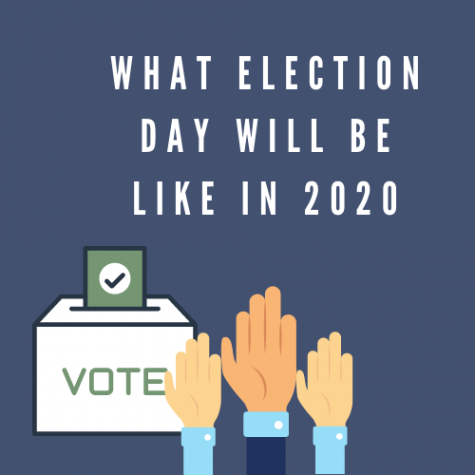 What Election Day will be like in 2020